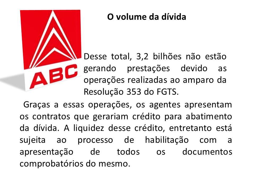 Dados disponibilizados pela Caixa a partir da consolidação dos agentes financeiros que autorizaram a ABC a buscar essas informações, dão conta de que