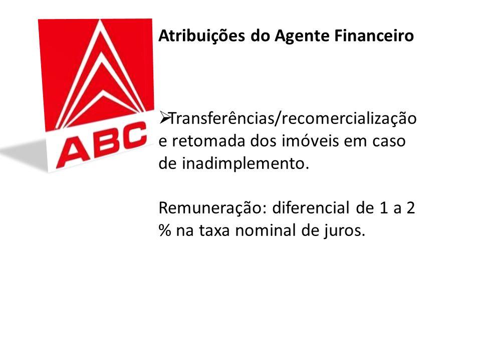 Transferências/recomercialização e retomada dos imóveis em caso de inadimplemento.