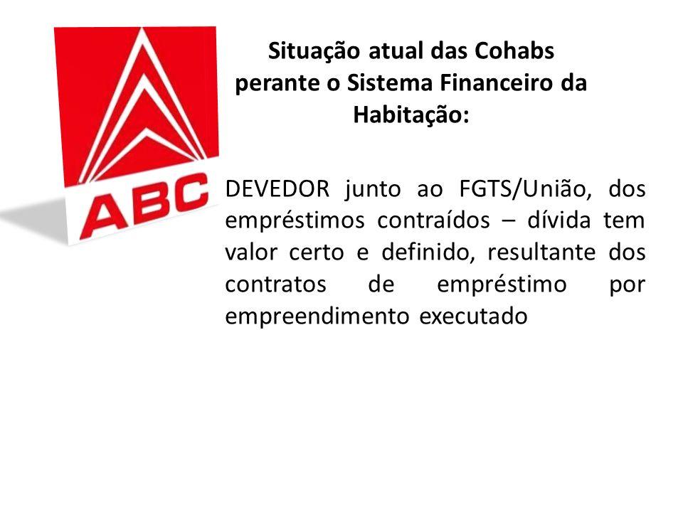 Situações das garantias das dívidas das frente ao FGTS Situação 4 Casos em que o Agente não aderiu a nenhuma dessas alternativas.