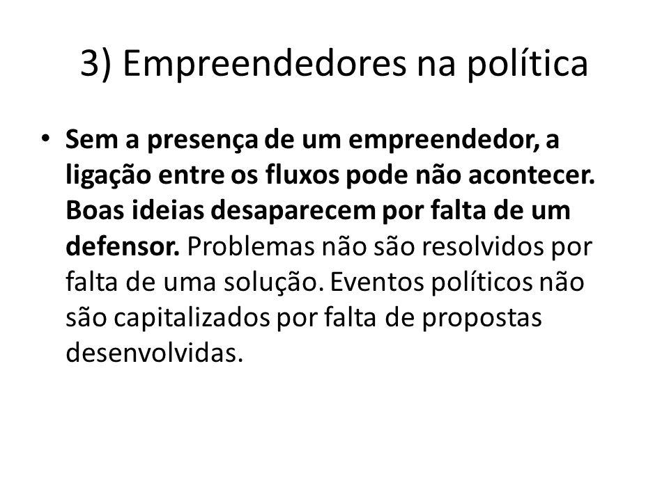 3) Empreendedores na política Sem a presença de um empreendedor, a ligação entre os fluxos pode não acontecer. Boas ideias desaparecem por falta de um