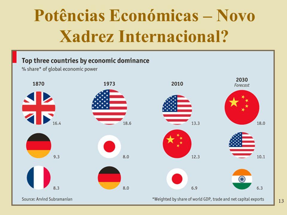 Potências Económicas – Novo Xadrez Internacional? 13