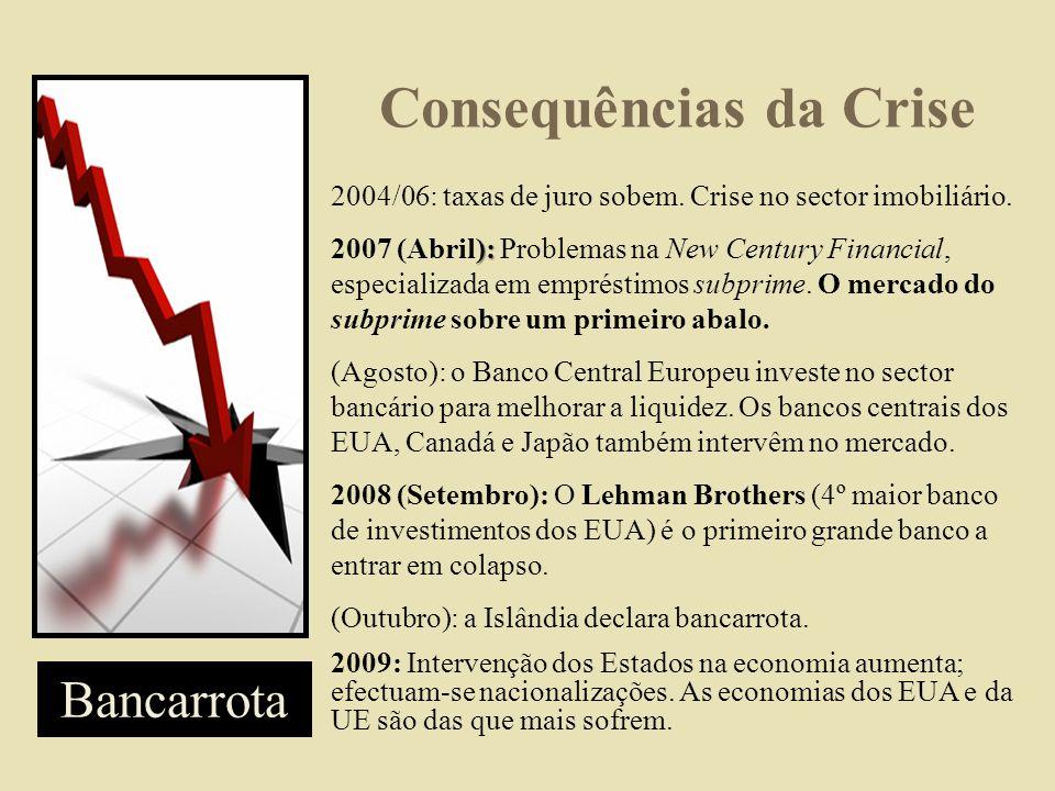 2004/06: taxas de juro sobem. Crise no sector imobiliário. ): 2007 (Abril): Problemas na New Century Financial, especializada em empréstimos subprime.