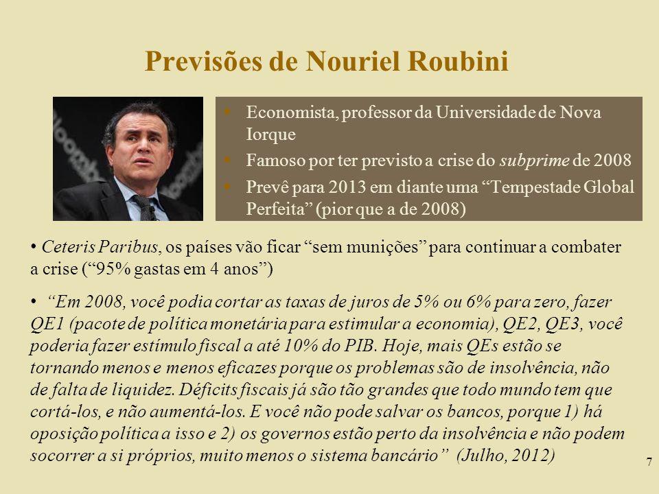 Previsões de Nouriel Roubini Economista, professor da Universidade de Nova Iorque Famoso por ter previsto a crise do subprime de 2008 Prevê para 2013