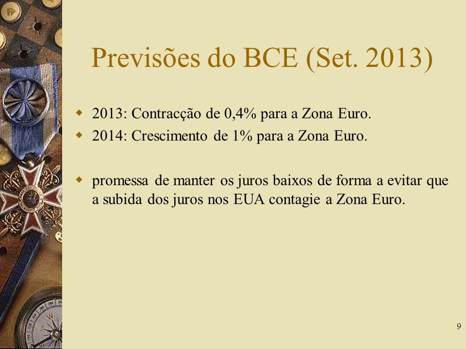 Previsões do BCE (Set. 2013) 2013: Contracção de 0,4% para a Zona Euro. 2014: Crescimento de 1% para a Zona Euro. promessa de manter os juros baixos d