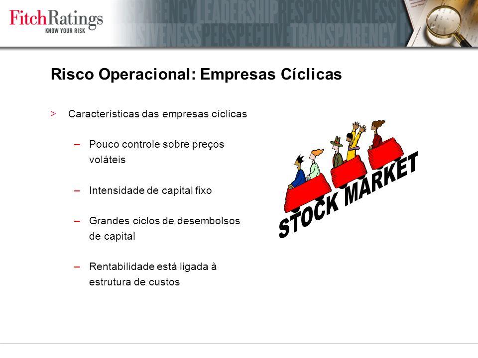 Risco Operacional: Empresas Cíclicas >Características das empresas cíclicas –Pouco controle sobre preços voláteis –Intensidade de capital fixo –Grandes ciclos de desembolsos de capital –Rentabilidade está ligada à estrutura de custos