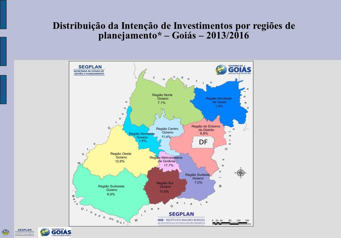 Distribuição da Intenção de Investimentos por regiões de planejamento* – Goiás – 2013/2016
