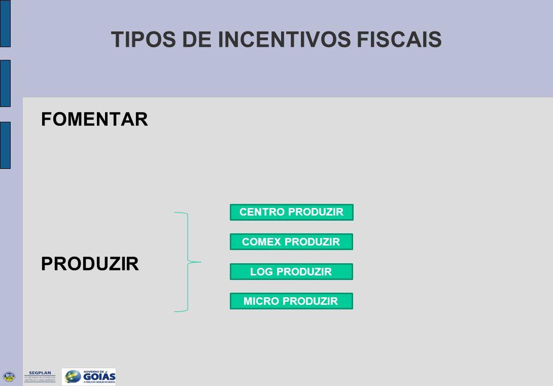 TIPOS DE INCENTIVOS FISCAIS FOMENTAR PRODUZIR CENTRO PRODUZIR COMEX PRODUZIR LOG PRODUZIR MICRO PRODUZIR