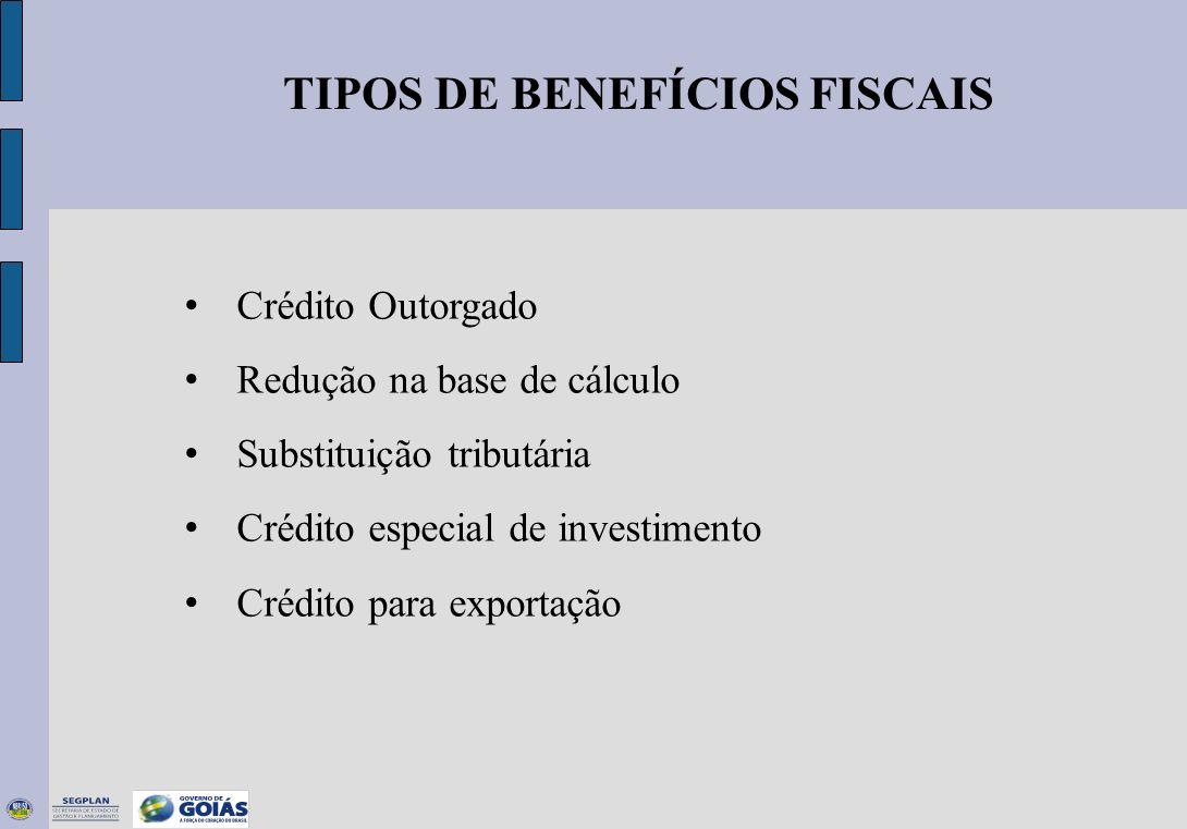 TIPOS DE BENEFÍCIOS FISCAIS Crédito Outorgado Redução na base de cálculo Substituição tributária Crédito especial de investimento Crédito para exporta