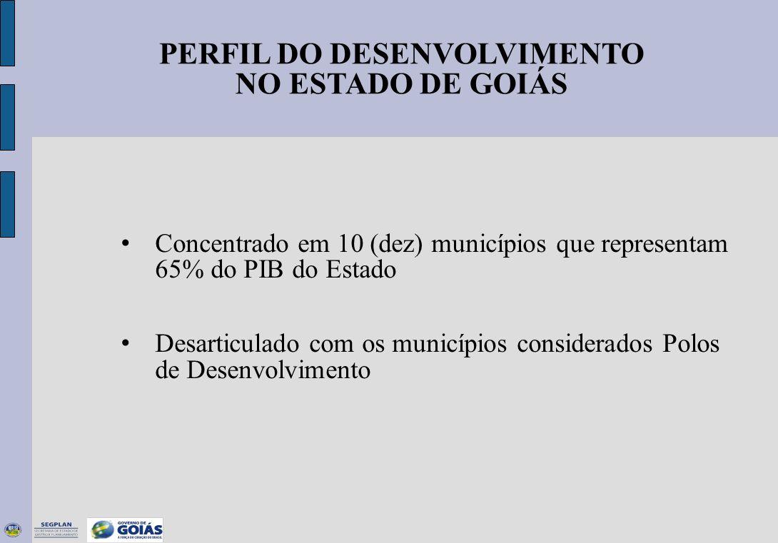 PERFIL DO DESENVOLVIMENTO NO ESTADO DE GOIÁS Concentrado em 10 (dez) municípios que representam 65% do PIB do Estado Desarticulado com os municípios c
