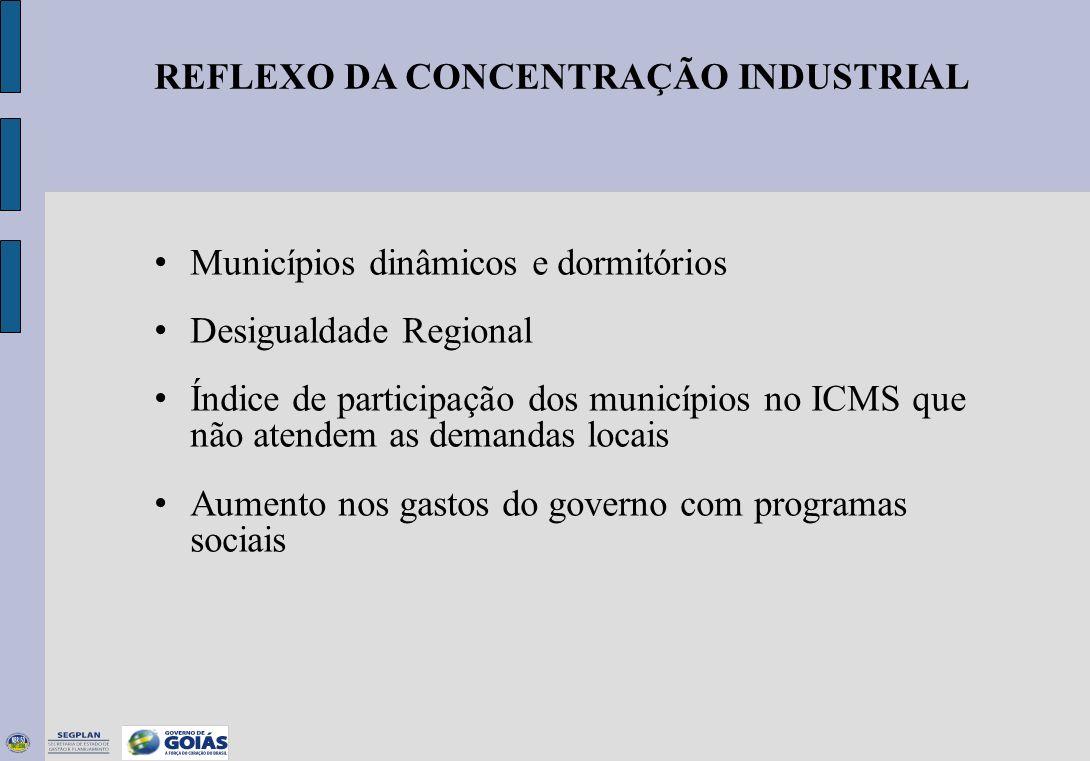 Comparativo entre o índice de participação dos municípios MENOS dinâmicos no ICMS com a apropriação mensal destes impostos por município - 2013 MUNICÍPIOSÍNDICEAPROPRIAÇÃO R$ ANHANGUERA 0,042349067.605,41 GUARINOS0,045283672.290,05 TEREZINHA DE GOIÁS0,045438972.538,06 GUARAITA0,045787073.093,67 DAMIANOPOLIS0,048157276.877,42 COLINAS DO SUL0,049965179.763,59 MAMBAÍ0,050462180.557,05 CACHOEIRA DE GOIÁS0,051319181.925,11 BURITI DE GOIÁS0,051330081.942,52 ADELÂNDIA0,052026483.054,25 Fonte: COINDICE/SEFAZ