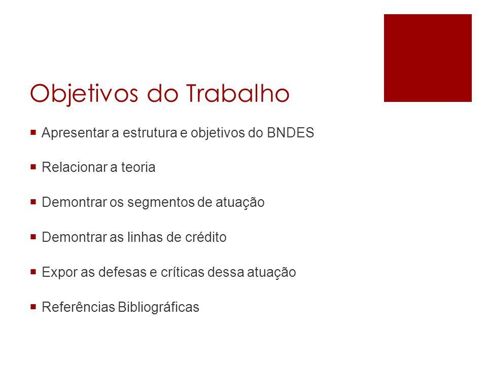 Objetivos do Trabalho Apresentar a estrutura e objetivos do BNDES Relacionar a teoria Demontrar os segmentos de atuação Demontrar as linhas de crédito