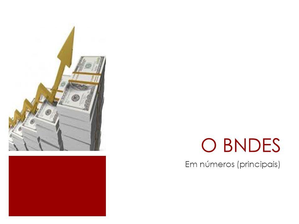O BNDES Em números (principais)