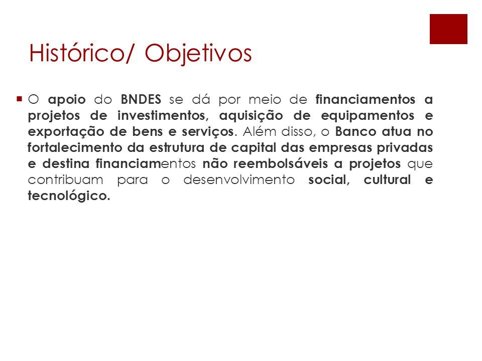 O apoio do BNDES se dá por meio de financiamentos a projetos de investimentos, aquisição de equipamentos e exportação de bens e serviços. Além disso,