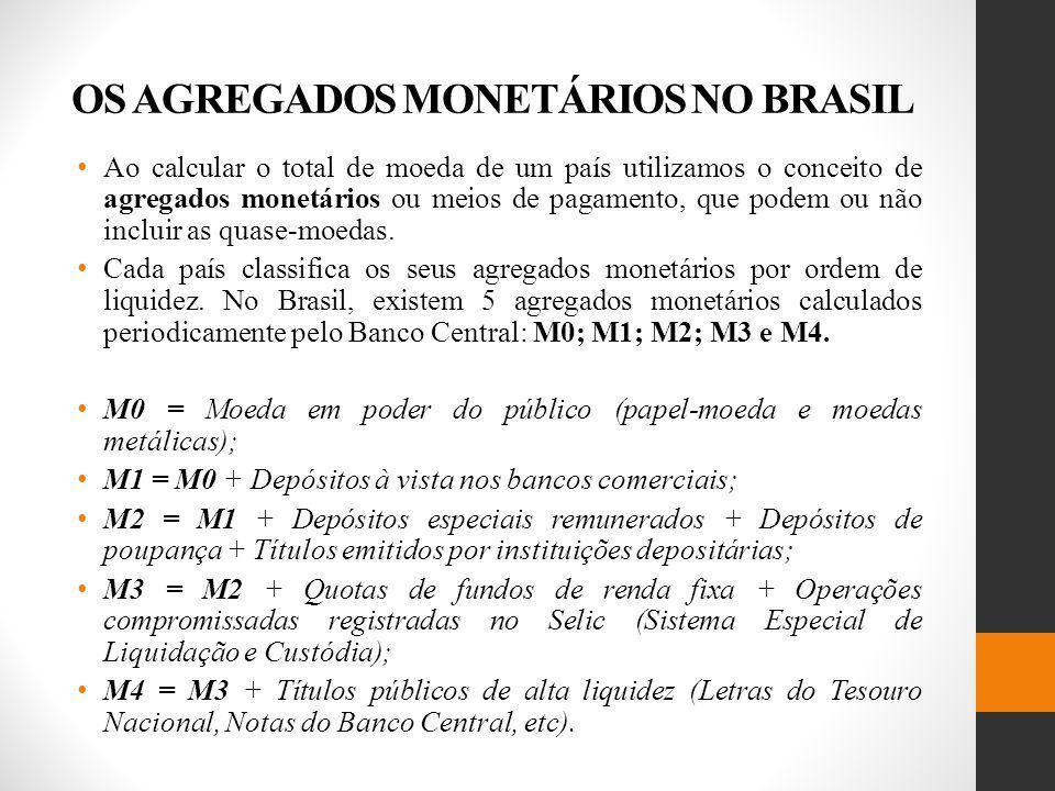 OS AGREGADOS MONETÁRIOS NO BRASIL Ao calcular o total de moeda de um país utilizamos o conceito de agregados monetários ou meios de pagamento, que podem ou não incluir as quase-moedas.