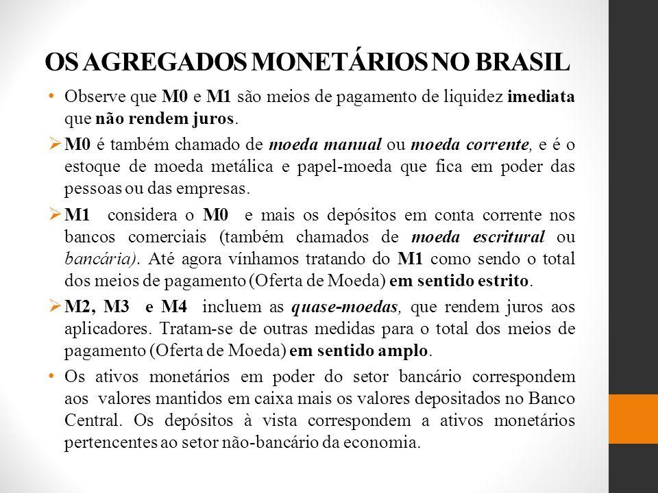 OS AGREGADOS MONETÁRIOS NO BRASIL Observe que M0 e M1 são meios de pagamento de liquidez imediata que não rendem juros.
