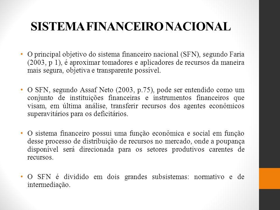 SISTEMA FINANCEIRO NACIONAL O principal objetivo do sistema financeiro nacional (SFN), segundo Faria (2003, p 1), é aproximar tomadores e aplicadores de recursos da maneira mais segura, objetiva e transparente possível.