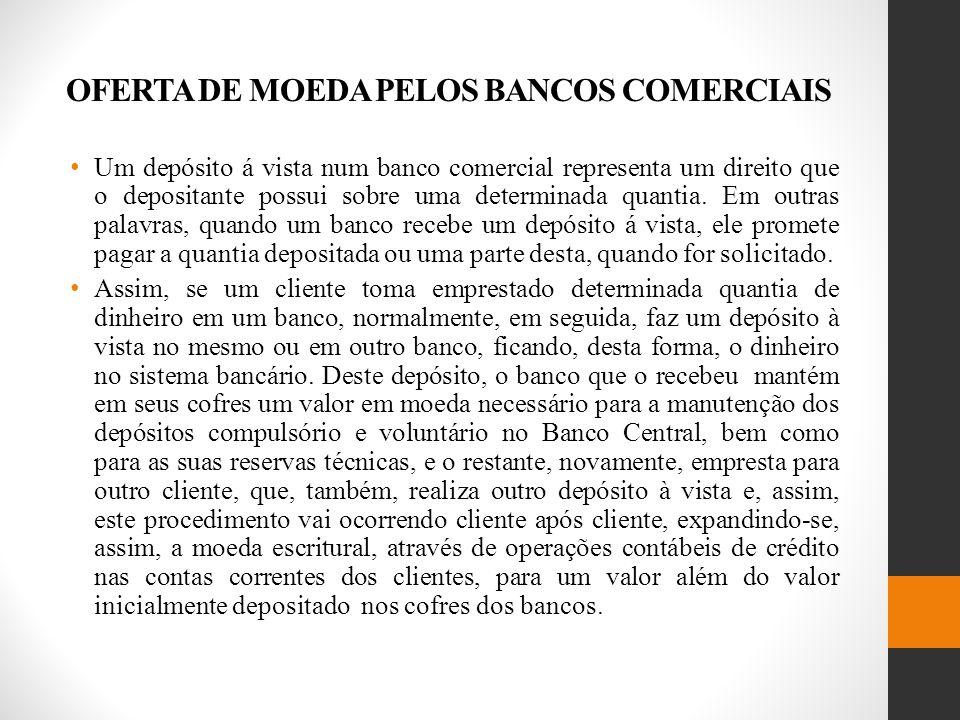 OFERTA DE MOEDA PELOS BANCOS COMERCIAIS Um depósito á vista num banco comercial representa um direito que o depositante possui sobre uma determinada quantia.