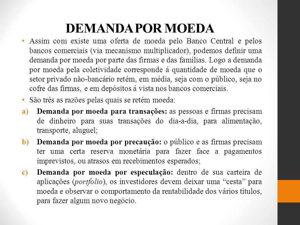 DEMANDA POR MOEDA Assim com existe uma oferta de moeda pelo Banco Central e pelos bancos comerciais (via mecanismo multiplicador), podemos definir uma demanda por moeda por parte das firmas e das famílias.