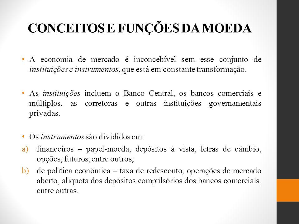 INTERMEDIÁRIOS NÃO-BANCÁRIOS Os principais intermediários financeiros não bancários brasileiros são: a)Bancos de investimento: são instituições financeiras destinadas a canalizar recursos de médio e longo prazos para capital fixo ou de giro das firmas.