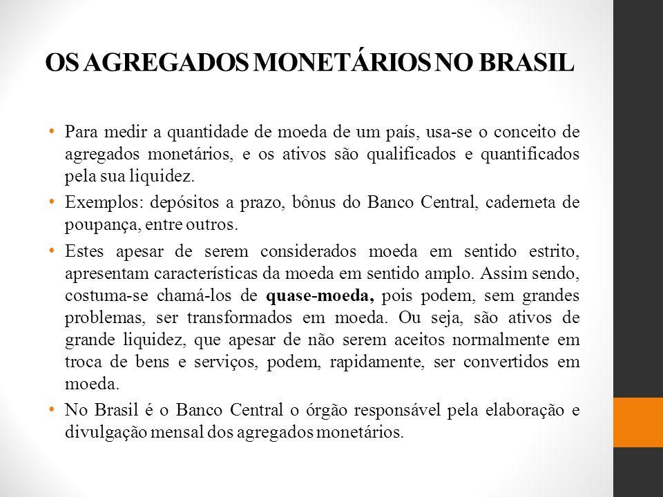 OS AGREGADOS MONETÁRIOS NO BRASIL Para medir a quantidade de moeda de um país, usa-se o conceito de agregados monetários, e os ativos são qualificados e quantificados pela sua liquidez.
