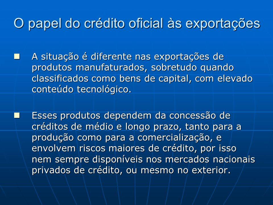 O papel do crédito oficial às exportações A situação é diferente nas exportações de produtos manufaturados, sobretudo quando classificados como bens d