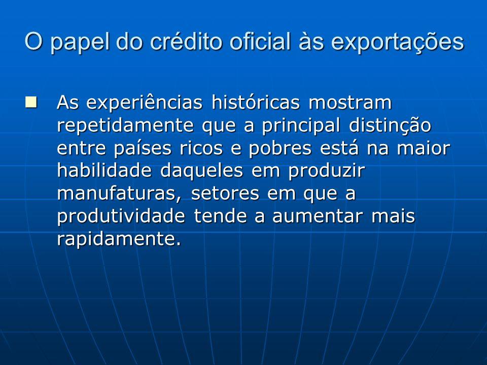 O papel do crédito oficial às exportações As experiências históricas mostram repetidamente que a principal distinção entre países ricos e pobres está