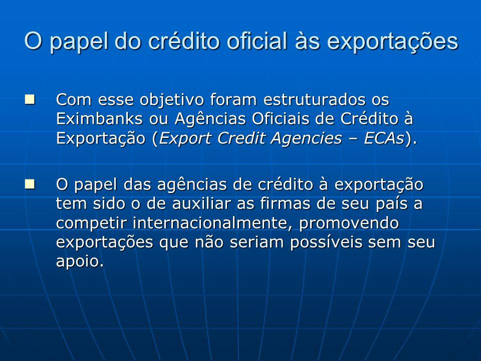 O papel do crédito oficial às exportações Com esse objetivo foram estruturados os Eximbanks ou Agências Oficiais de Crédito à Exportação (Export Credi