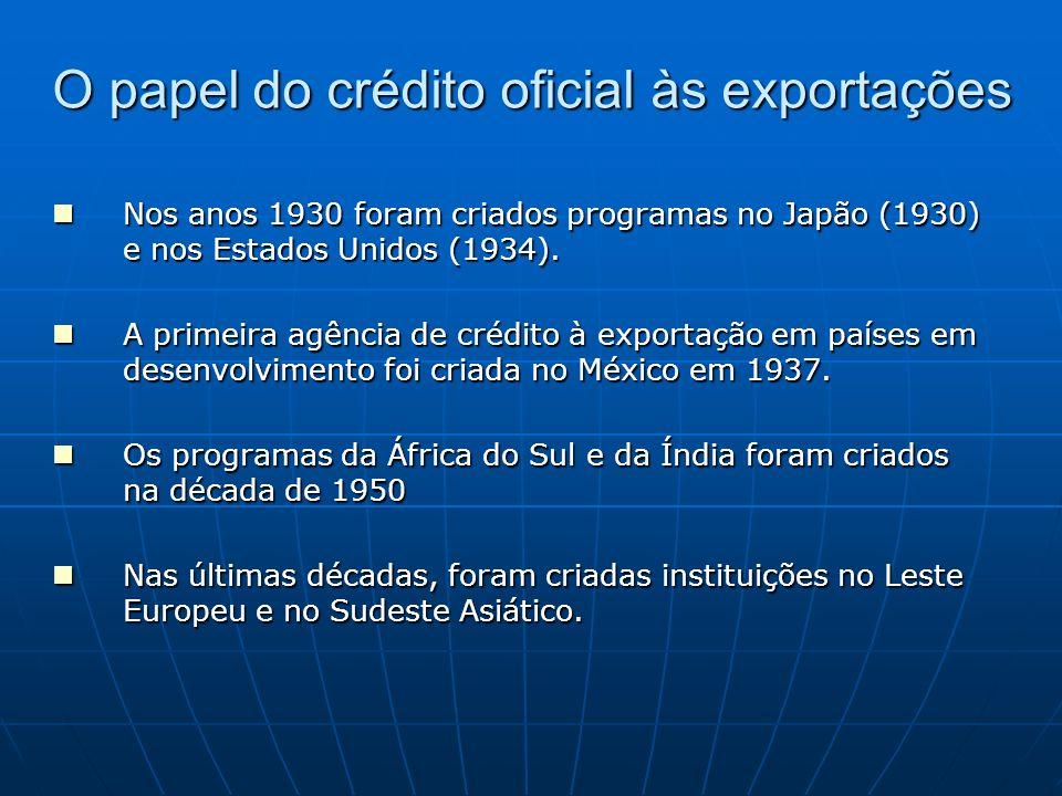 O papel do crédito oficial às exportações Nos anos 1930 foram criados programas no Japão (1930) e nos Estados Unidos (1934). Nos anos 1930 foram criad