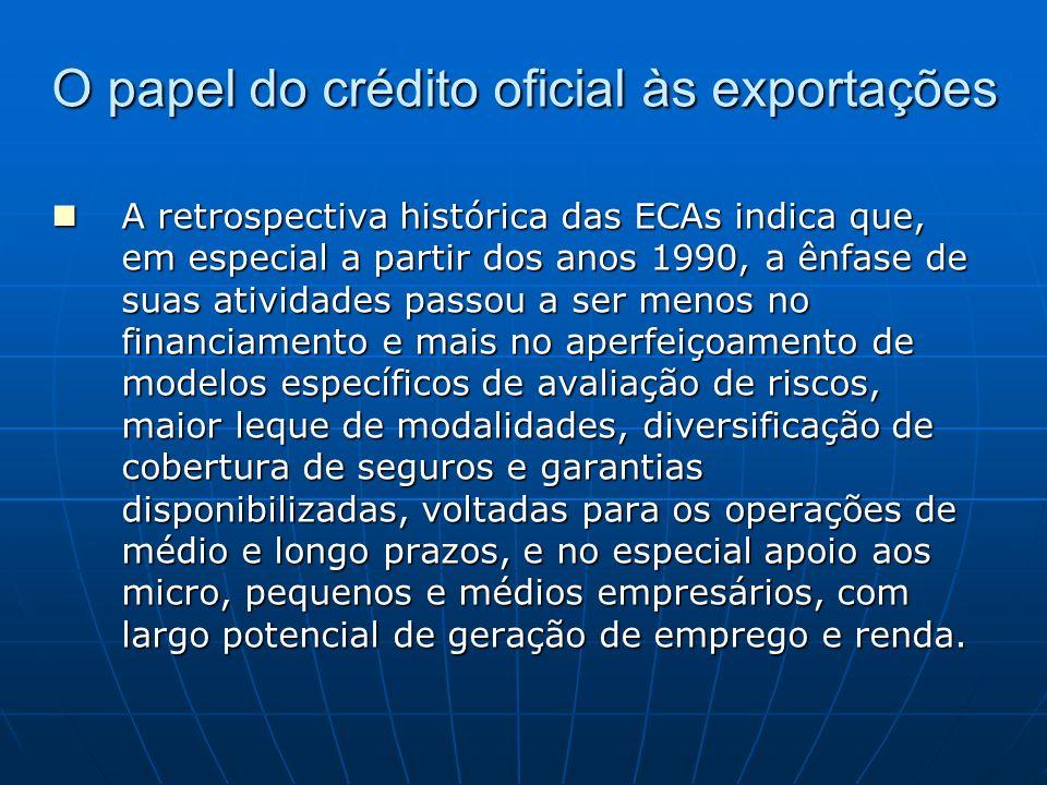 O papel do crédito oficial às exportações A retrospectiva histórica das ECAs indica que, em especial a partir dos anos 1990, a ênfase de suas atividad