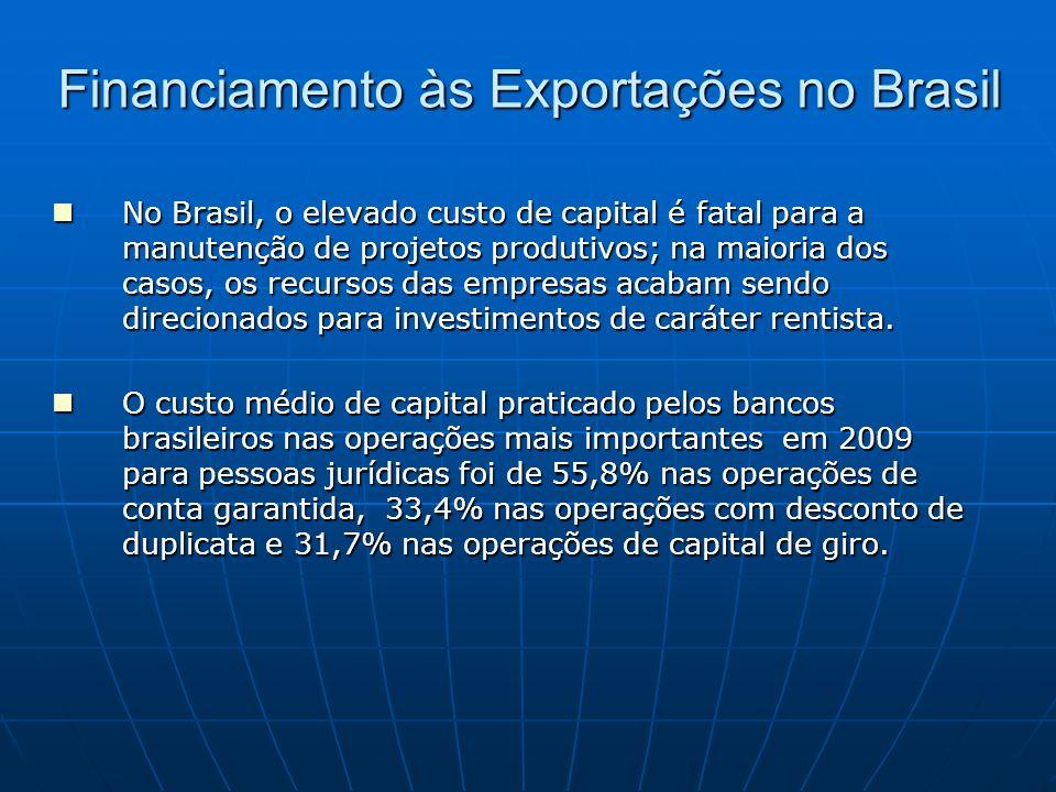 Financiamento às Exportações no Brasil No Brasil, o elevado custo de capital é fatal para a manutenção de projetos produtivos; na maioria dos casos, o