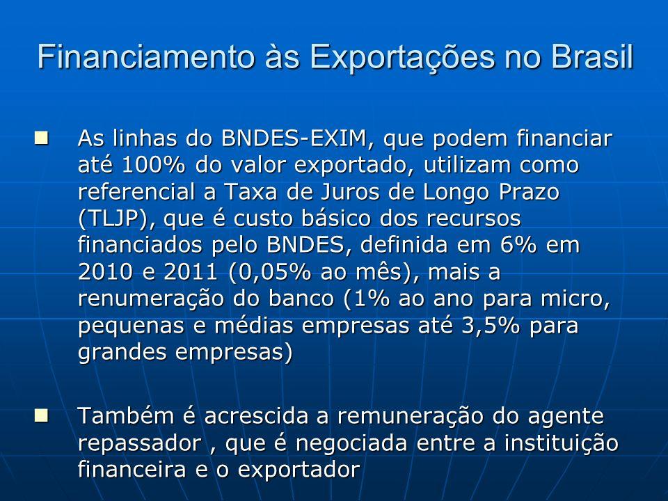 Financiamento às Exportações no Brasil As linhas do BNDES-EXIM, que podem financiar até 100% do valor exportado, utilizam como referencial a Taxa de J