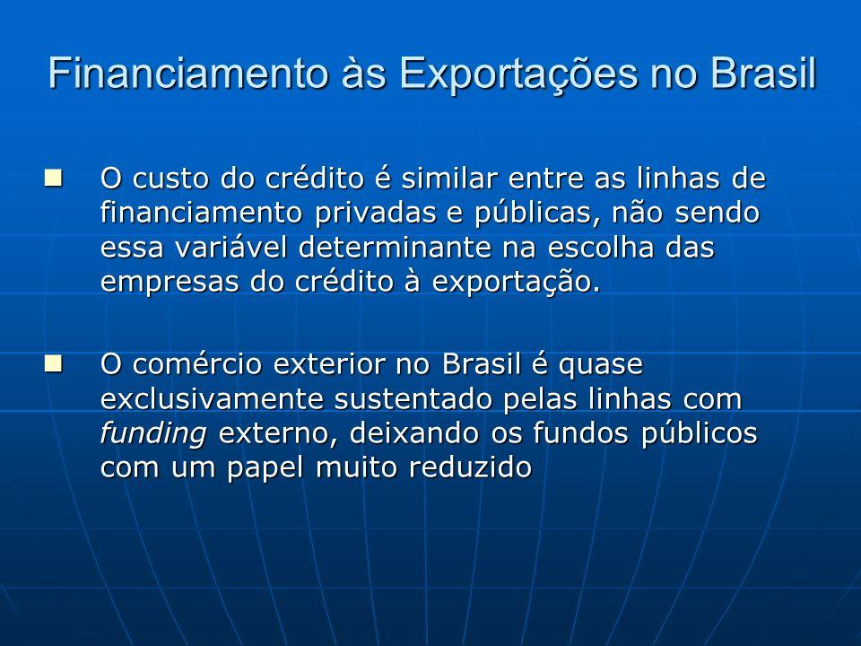 Financiamento às Exportações no Brasil O custo do crédito é similar entre as linhas de financiamento privadas e públicas, não sendo essa variável dete