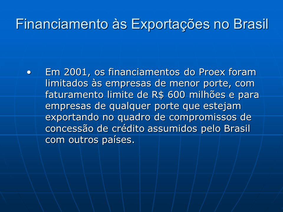 Financiamento às Exportações no Brasil Em 2001, os financiamentos do Proex foram limitados às empresas de menor porte, com faturamento limite de R$ 60