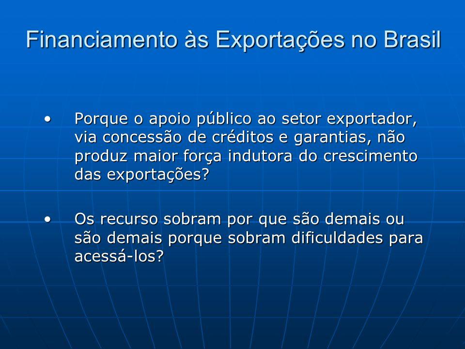 Financiamento às Exportações no Brasil Porque o apoio público ao setor exportador, via concessão de créditos e garantias, não produz maior força indut