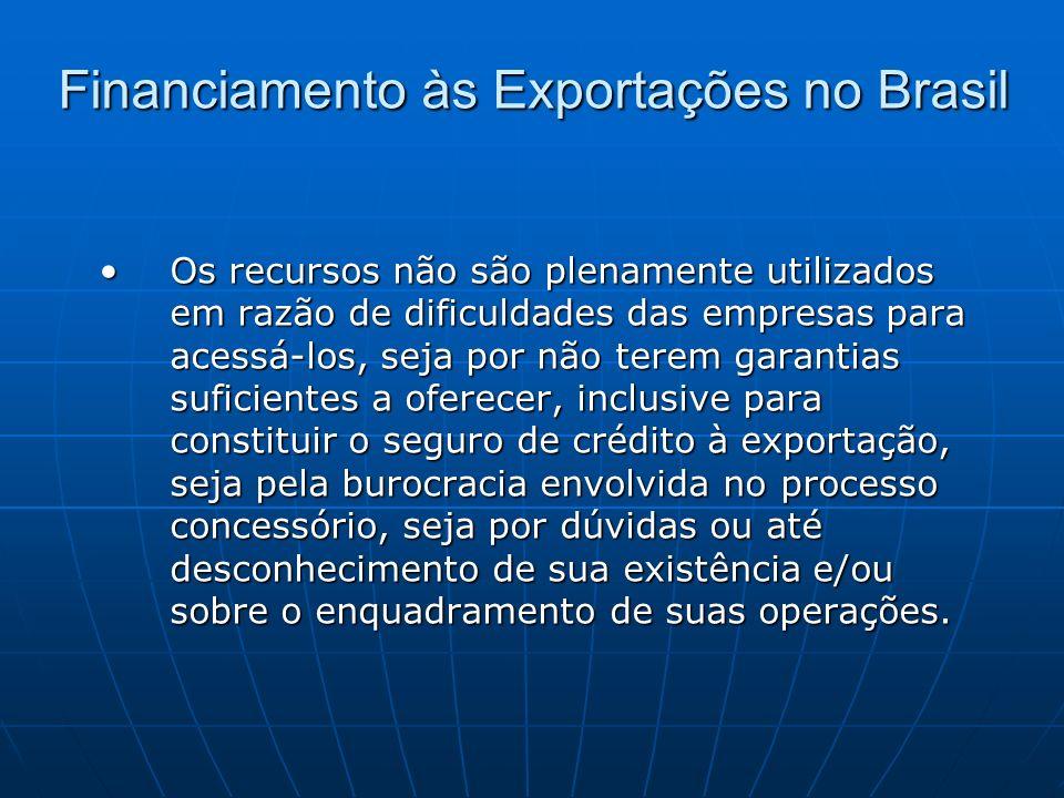 Financiamento às Exportações no Brasil Os recursos não são plenamente utilizados em razão de dificuldades das empresas para acessá-los, seja por não t