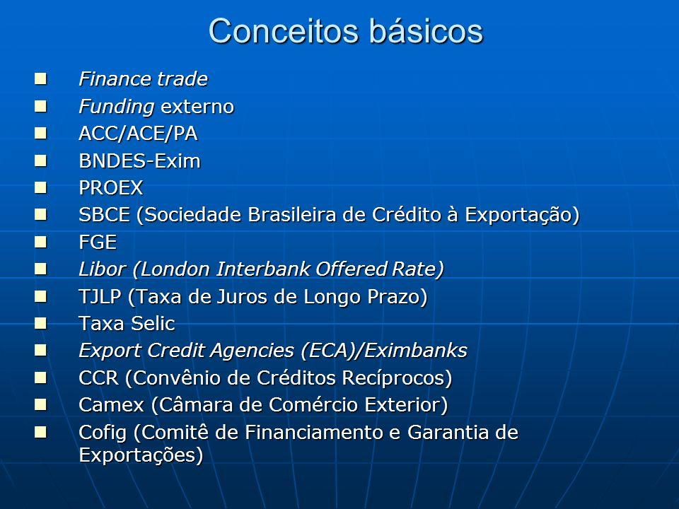 Conceitos básicos Finance trade Finance trade Funding externo Funding externo ACC/ACE/PA ACC/ACE/PA BNDES-Exim BNDES-Exim PROEX PROEX SBCE (Sociedade