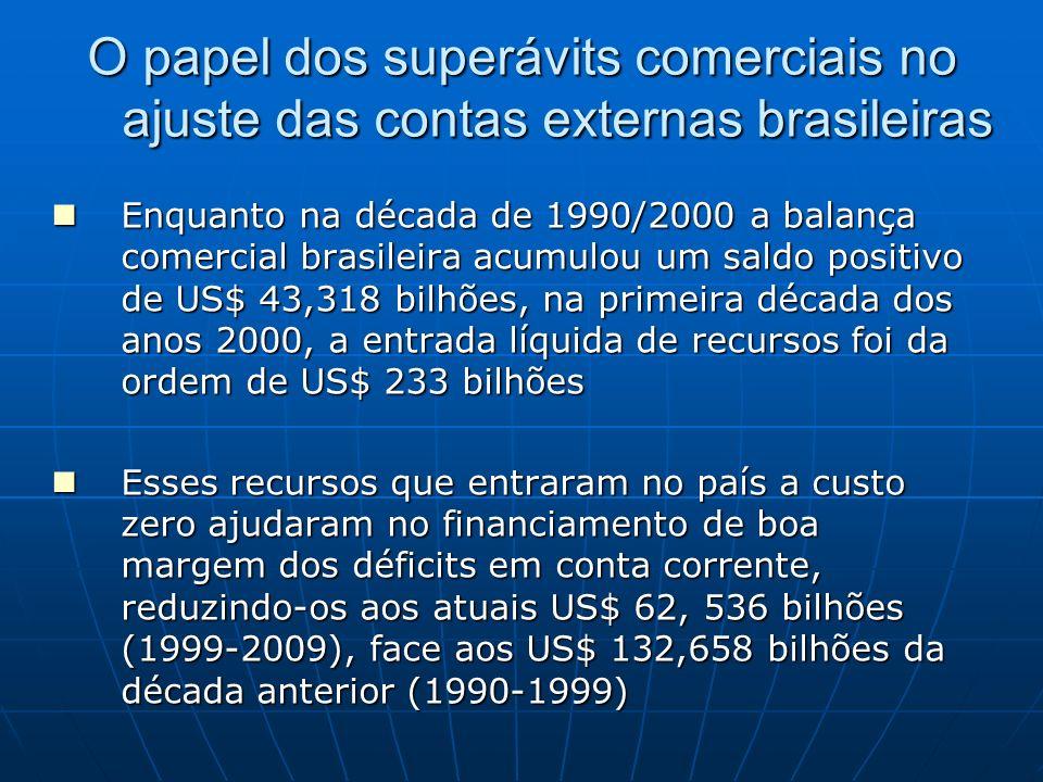 O papel dos superávits comerciais no ajuste das contas externas brasileiras Enquanto isso, a conta serviços e renda mantém a trajetória de resultados líquidos negativos: Enquanto isso, a conta serviços e renda mantém a trajetória de resultados líquidos negativos: 1990-1999 – US$ 174,362 bilhões 1990-1999 – US$ 174,362 bilhões 2000-2009 – US$ 305,958 bilhões 2000-2009 – US$ 305,958 bilhões