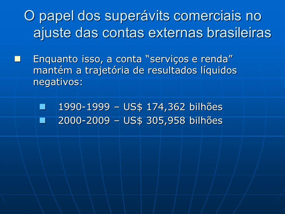 O papel dos superávits comerciais no ajuste das contas externas brasileiras Enquanto isso, a conta serviços e renda mantém a trajetória de resultados