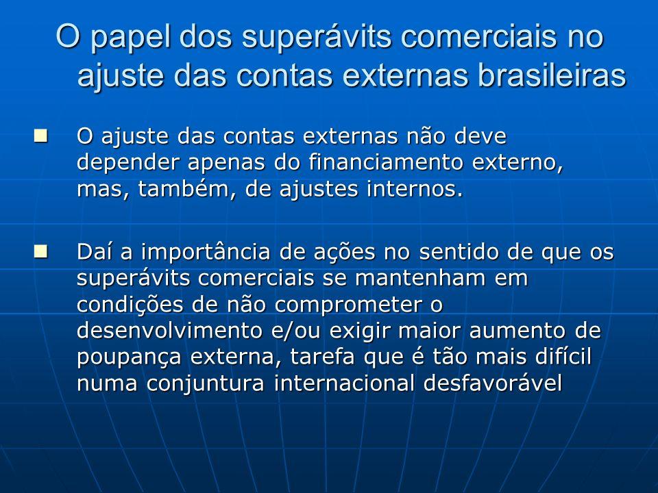 O papel dos superávits comerciais no ajuste das contas externas brasileiras O ajuste das contas externas não deve depender apenas do financiamento ext