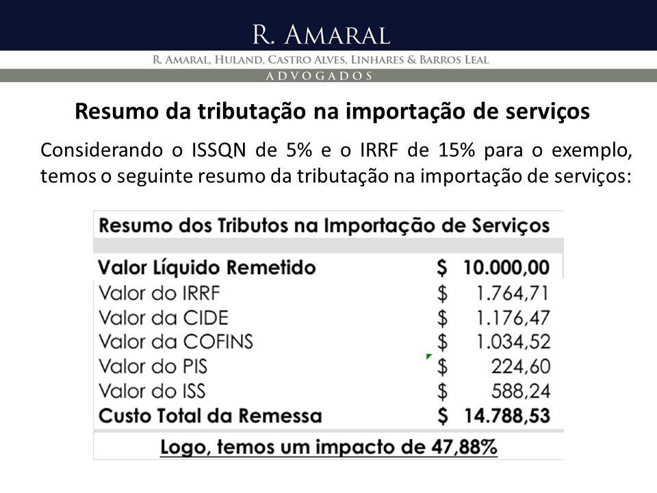Resumo da tributação na importação de serviços Considerando o ISSQN de 5% e o IRRF de 15% para o exemplo, temos o seguinte resumo da tributação na imp