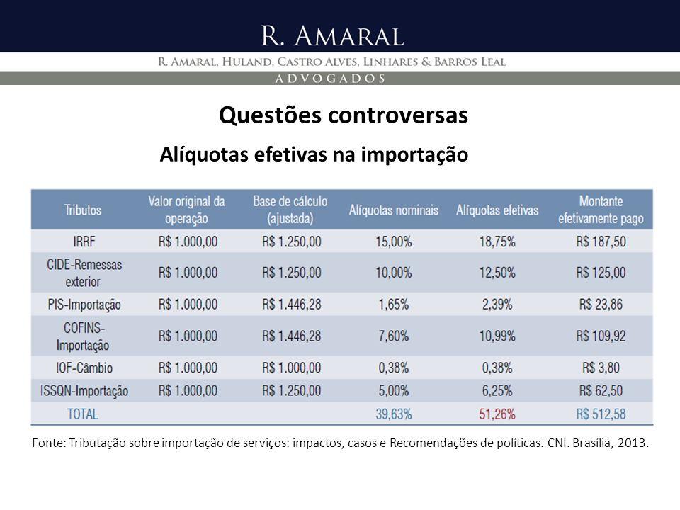 Questões controversas Fonte: Tributação sobre importação de serviços: impactos, casos e Recomendações de políticas. CNI. Brasília, 2013. Alíquotas efe