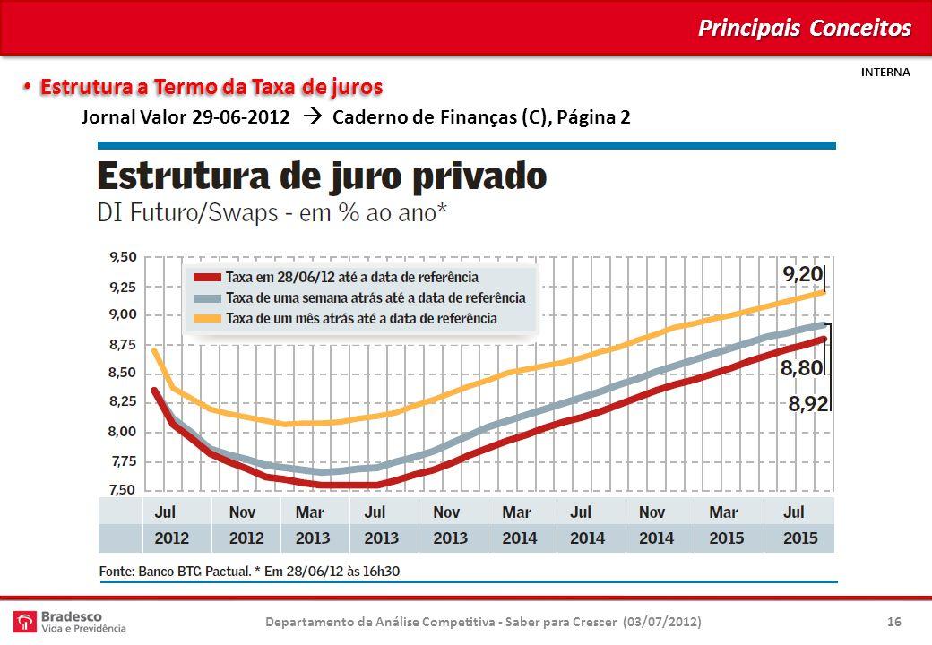 INTERNA Principais Conceitos Estrutura a Termo da Taxa de juros Estrutura a Termo da Taxa de juros 16Departamento de Análise Competitiva - Saber para Crescer (03/07/2012) Jornal Valor 29-06-2012 Caderno de Finanças (C), Página 2