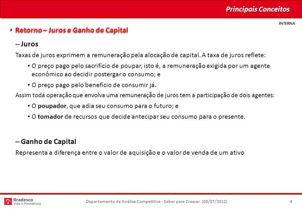 INTERNA Principais Conceitos Retorno – Juros e Ganho de Capital Retorno – Juros e Ganho de Capital – Juros Taxas de juros exprimem a remuneração pela alocação de capital.