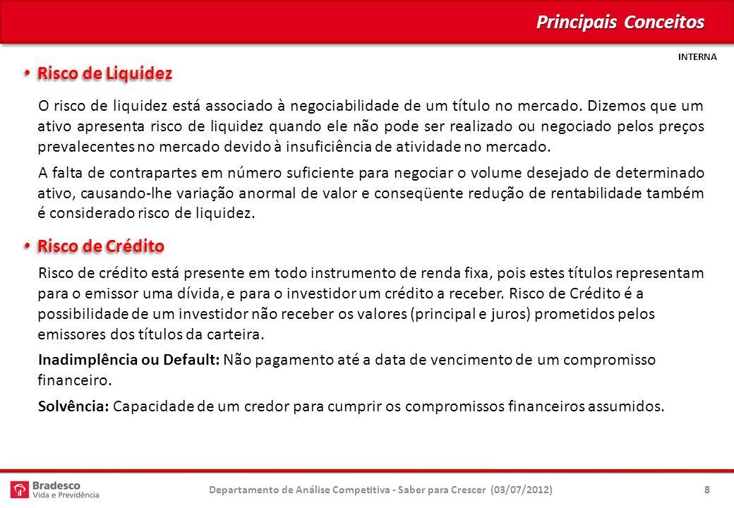 INTERNA Principais Conceitos Risco de Liquidez Risco de Liquidez O risco de liquidez está associado à negociabilidade de um título no mercado.
