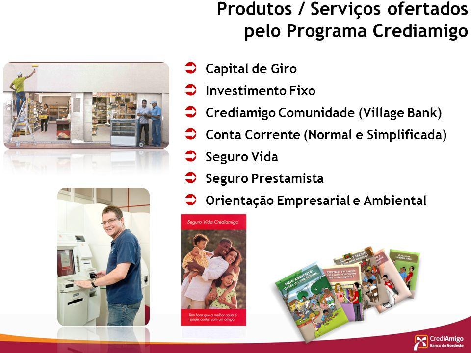 Capital de Giro Investimento Fixo Crediamigo Comunidade (Village Bank) Conta Corrente (Normal e Simplificada) Seguro Vida Seguro Prestamista Orientaçã