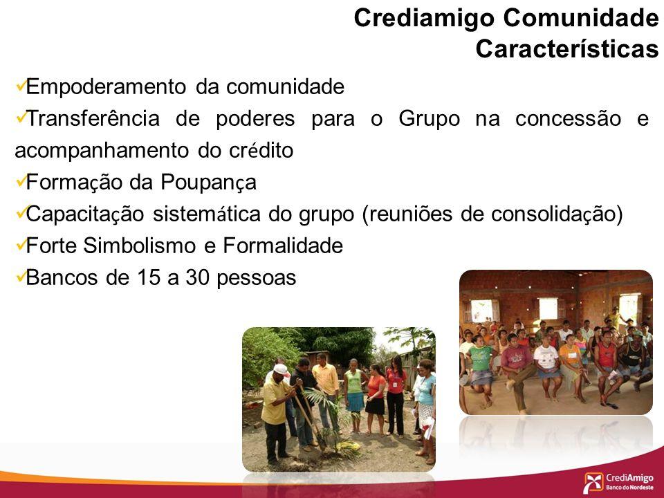 Crediamigo Comunidade Características Empoderamento da comunidade Transferência de poderes para o Grupo na concessão e acompanhamento do cr é dito For