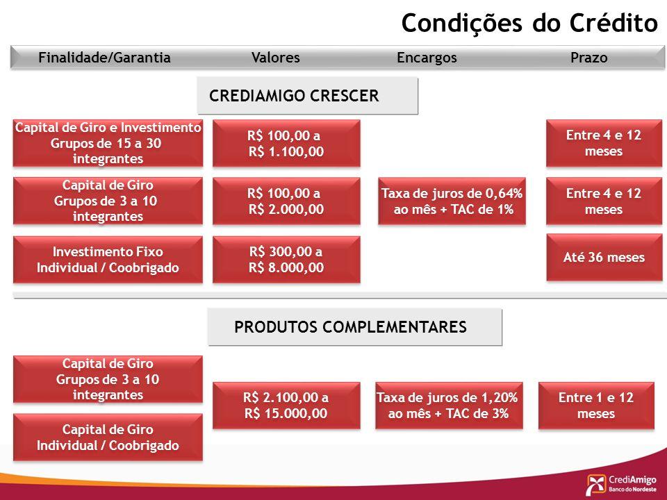 Condições do Crédito Capital de Giro Grupos de 3 a 10 integrantes Capital de Giro Grupos de 3 a 10 integrantes Capital de Giro e Investimento Grupos d