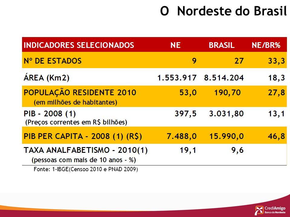 Contratações Comunidade – 30/09/2011 Quantidade acumulada de operações Valores desembolsados acumulados (R$ mil) Quantidade de operações no ano Valores desembolsados no ano (R$ mil)