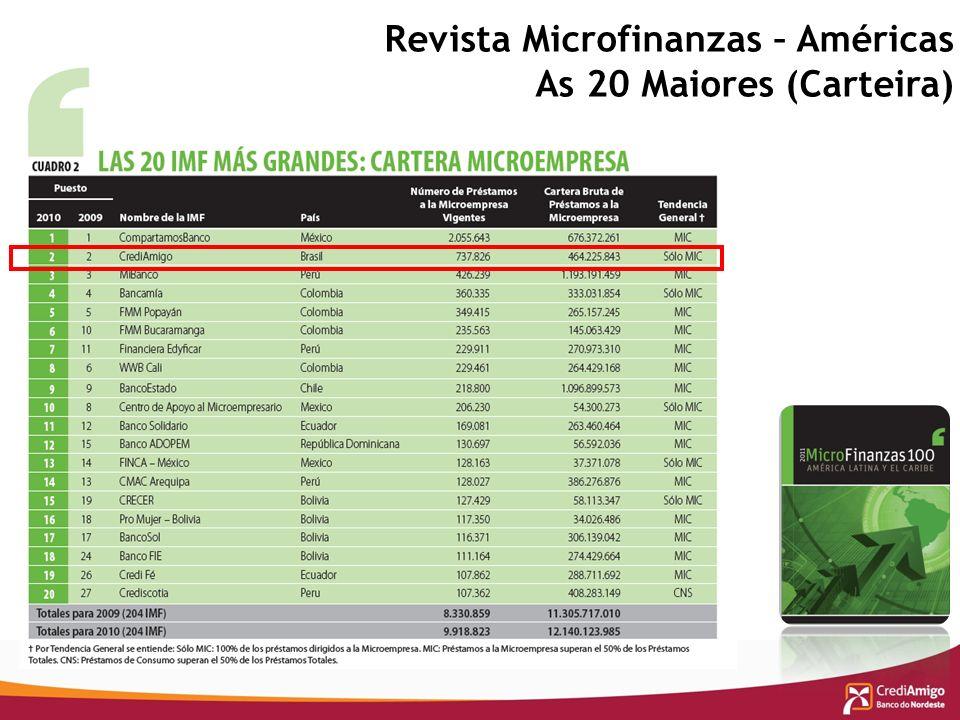 Revista Microfinanzas – Américas As 20 Maiores (Carteira)