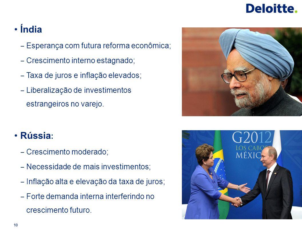 10 Índia Esperança com futura reforma econômica; Crescimento interno estagnado; Taxa de juros e inflação elevados; Liberalização de investimentos estr